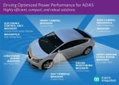 Automotive powermanagement-IC's