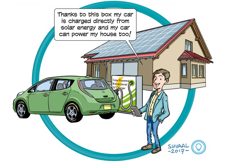 Elektrische Auto Direct En Snel Opladen Met Zonne Energie Video